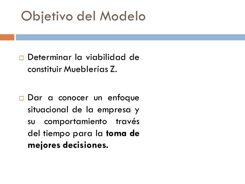 Objetivo del Modelo Determinar la viabilidad de constituir Mueblerías Z.