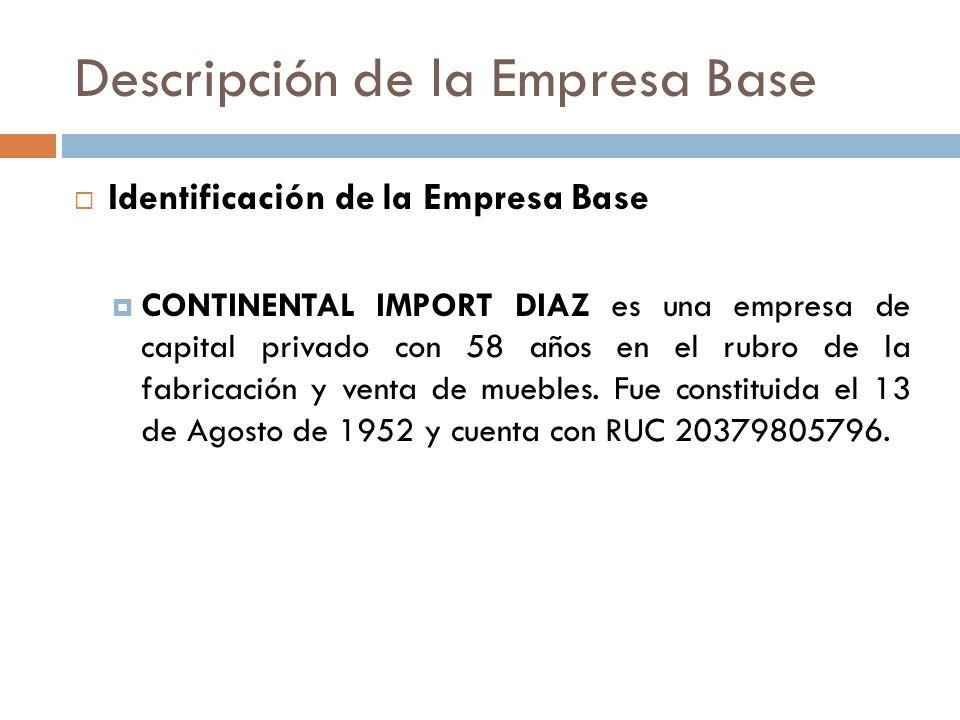 Descripción de la Empresa Base Identificación de la Empresa Base CONTINENTAL IMPORT DIAZ es una empresa de capital privado con 58 años en el rubro de la fabricación y venta de muebles.