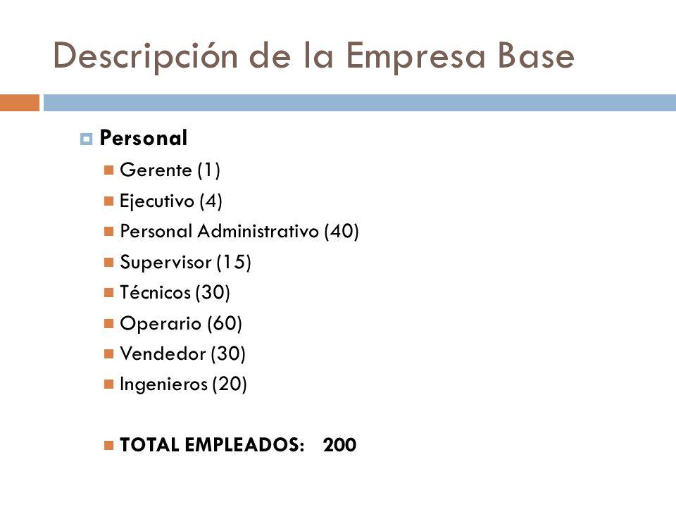 Descripción de la Empresa Base Personal Gerente (1) Ejecutivo (4) Personal Administrativo (40) Supervisor (15) Técnicos (30) Operario (60) Vendedor (30) Ingenieros (20) TOTAL EMPLEADOS:200