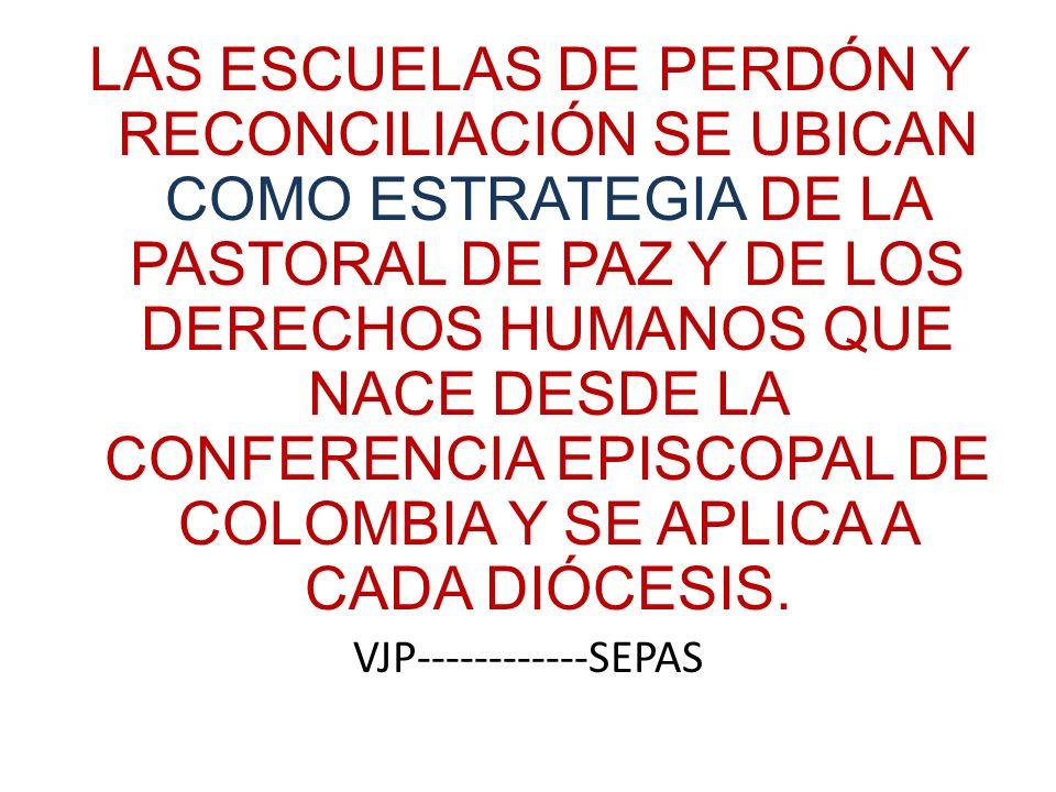 ACCIONES Y ACTIVIDADES PROPIAS DE UNA COMISIÓN O EQUIPO DE VJP 1.Crear, fortalecer y acompañar los equipos parroquiales de Vida, Justicia y Paz.