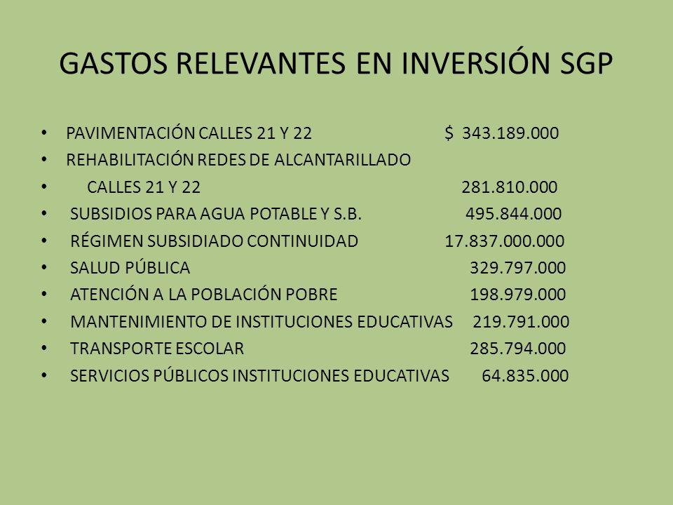 GASTOS RELEVANTES EN INVERSIÓN SGP PAVIMENTACIÓN CALLES 21 Y 22$ 343.189.000 REHABILITACIÓN REDES DE ALCANTARILLADO CALLES 21 Y 22 281.810.000 SUBSIDIOS PARA AGUA POTABLE Y S.B.