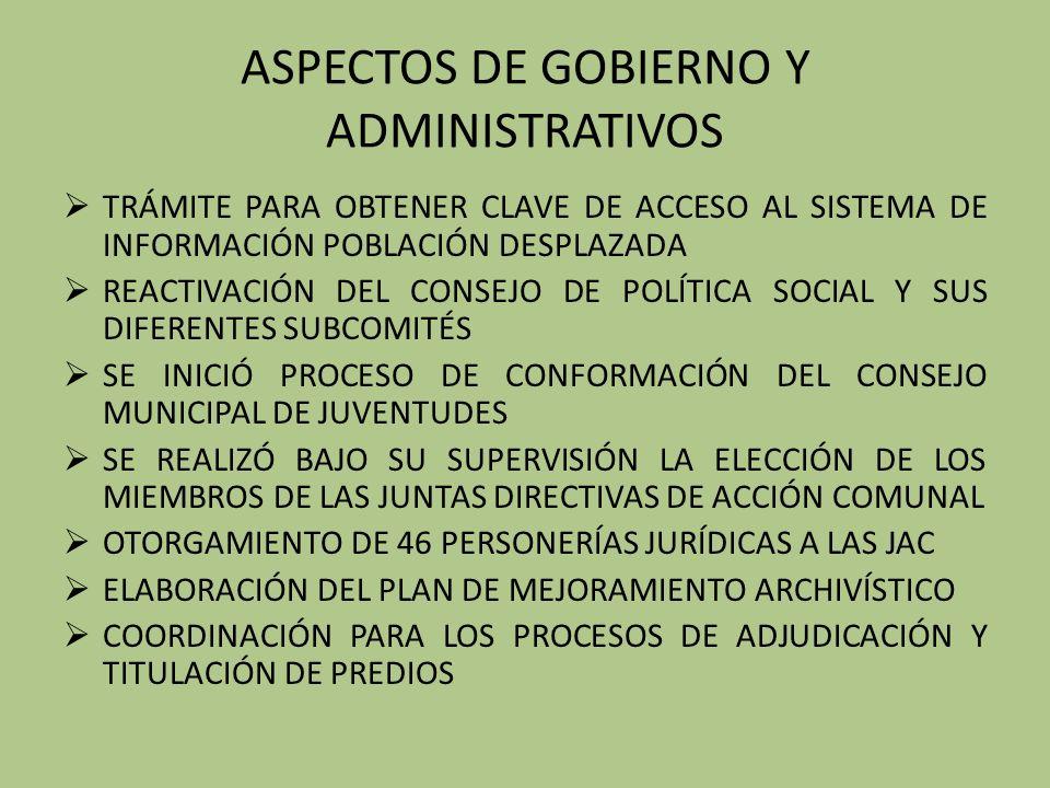 ASPECTOS DE GOBIERNO Y ADMINISTRATIVOS TRÁMITE PARA OBTENER CLAVE DE ACCESO AL SISTEMA DE INFORMACIÓN POBLACIÓN DESPLAZADA REACTIVACIÓN DEL CONSEJO DE POLÍTICA SOCIAL Y SUS DIFERENTES SUBCOMITÉS SE INICIÓ PROCESO DE CONFORMACIÓN DEL CONSEJO MUNICIPAL DE JUVENTUDES SE REALIZÓ BAJO SU SUPERVISIÓN LA ELECCIÓN DE LOS MIEMBROS DE LAS JUNTAS DIRECTIVAS DE ACCIÓN COMUNAL OTORGAMIENTO DE 46 PERSONERÍAS JURÍDICAS A LAS JAC ELABORACIÓN DEL PLAN DE MEJORAMIENTO ARCHIVÍSTICO COORDINACIÓN PARA LOS PROCESOS DE ADJUDICACIÓN Y TITULACIÓN DE PREDIOS