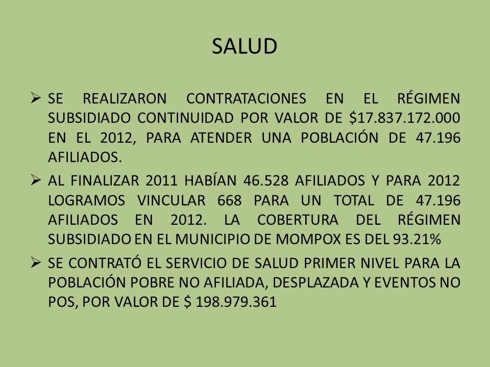 SALUD SE REALIZARON CONTRATACIONES EN EL RÉGIMEN SUBSIDIADO CONTINUIDAD POR VALOR DE $17.837.172.000 EN EL 2012, PARA ATENDER UNA POBLACIÓN DE 47.196 AFILIADOS.