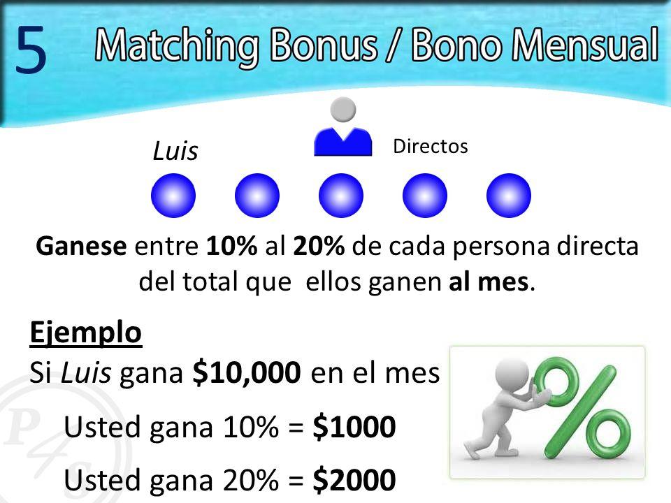 Ganese entre 10% al 20% de cada persona directa del total que ellos ganen al mes.