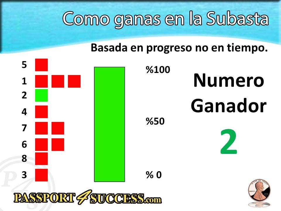 5 2 7 3 4 1 6 8 %100 %50 % 0 Numero Ganador 2 Basada en progreso no en tiempo.