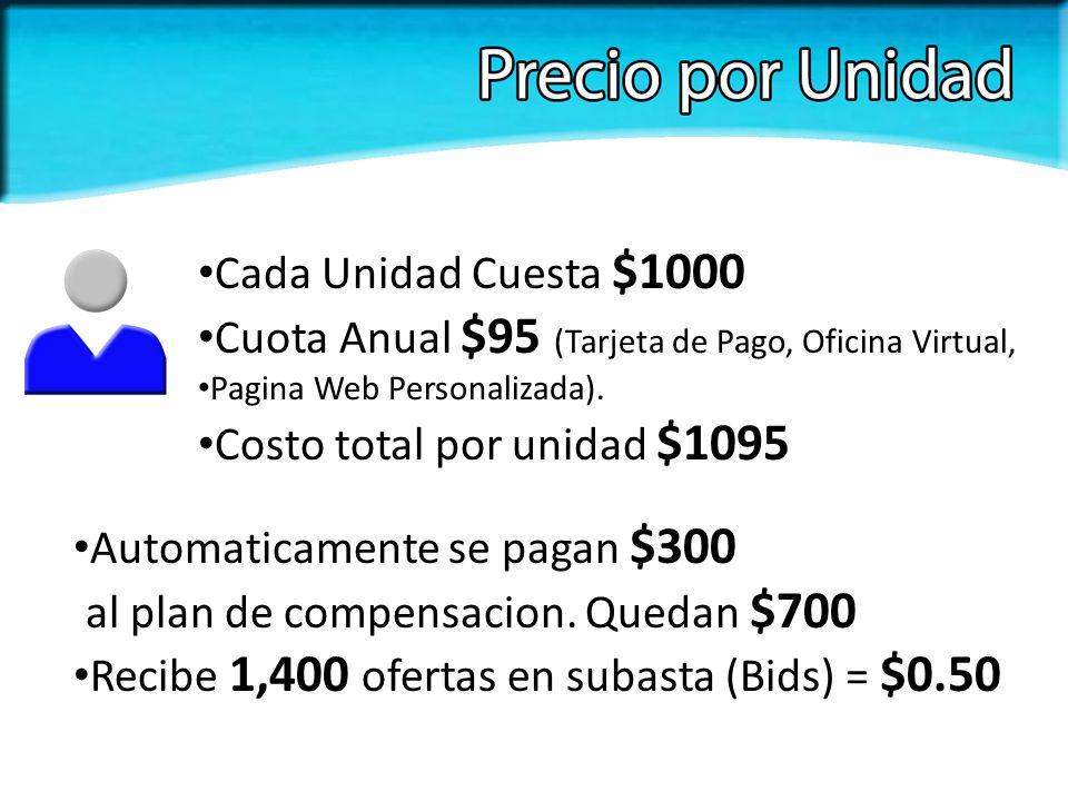 Automaticamente se pagan $300 al plan de compensacion.