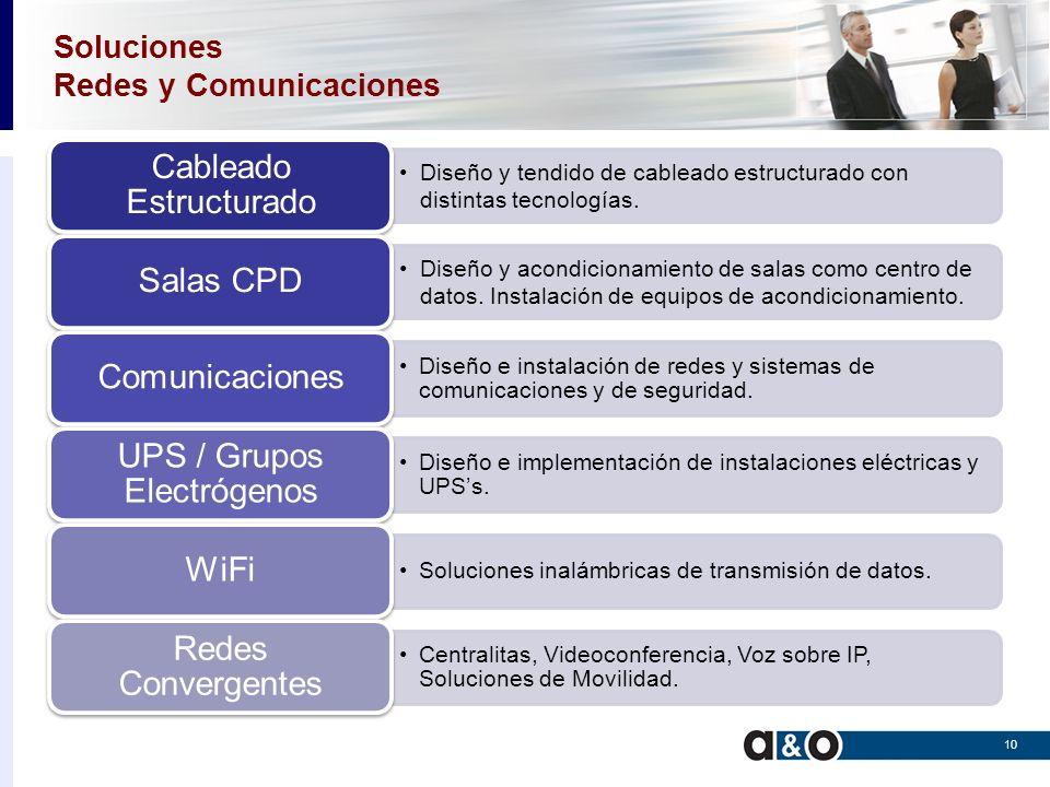 Soluciones Suministro de Equipos Despliegue de equipos de oficina y de sistemas IT.