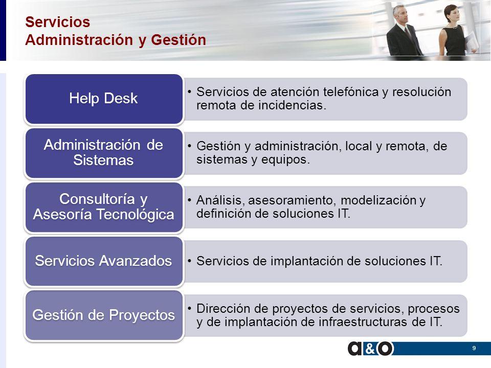 Soluciones Redes y Comunicaciones 10 Diseño y tendido de cableado estructurado con distintas tecnologías.