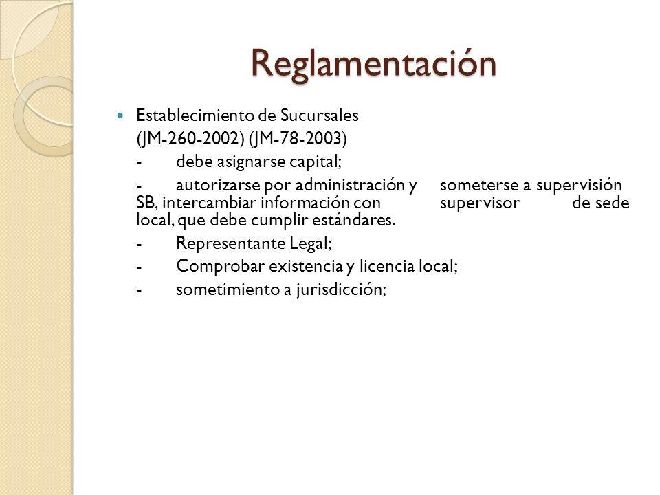 Reglamentación Establecimiento de Sucursales (JM-260-2002) (JM-78-2003) - debe asignarse capital; - autorizarse por administración y someterse a super