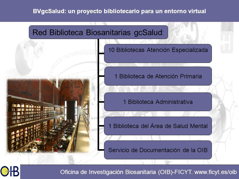 BVgcSalud: un proyecto bibliotecario para un entorno virtual Oficina de Investigación Biosanitaria (OIB)-FICYT. www.ficyt.es/oib Red Biblioteca Biosan