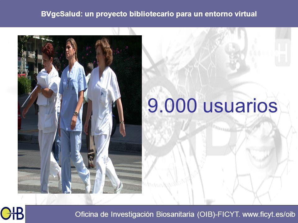 BVgcSalud: un proyecto bibliotecario para un entorno virtual Oficina de Investigación Biosanitaria (OIB)-FICYT. www.ficyt.es/oib 9.000 usuarios