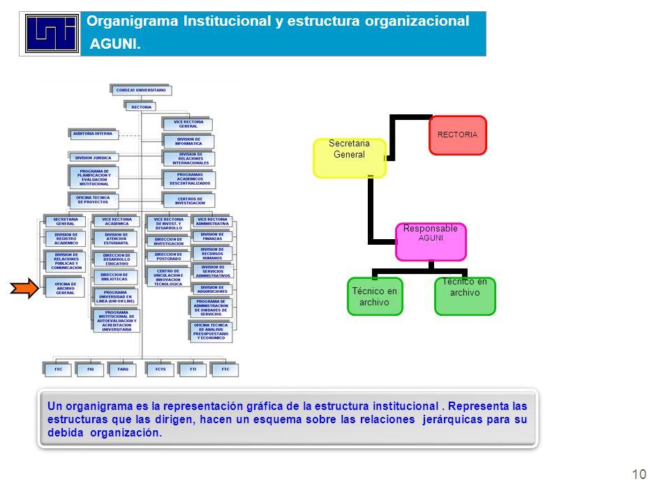 11 Cuadro de clasificación Los procesos archivísticos que se realizan son en base a las ISAD –G Normas internacional general de descripción archivísticas.
