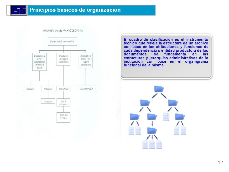 13 Segunda etapa En 2006 se obtuvieron asesoría de expertos en la materia de archivos, y asesoramientos de especialista extranjeros.