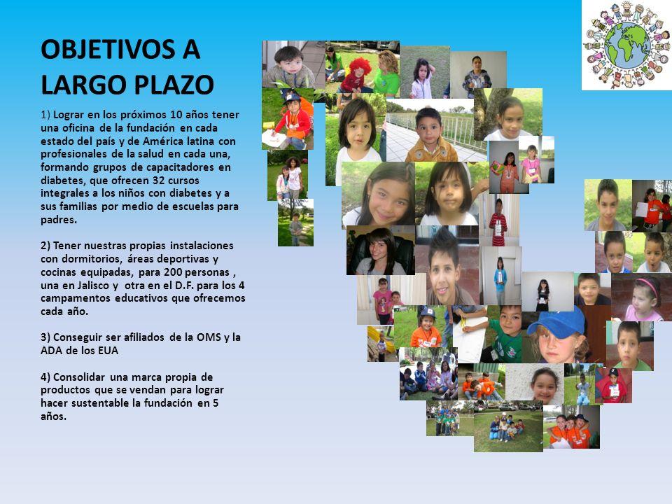 OBJETIVOS A LARGO PLAZO 1) Lograr en los próximos 10 años tener una oficina de la fundación en cada estado del país y de América latina con profesiona