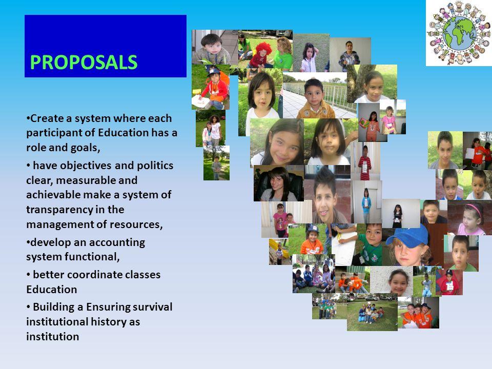 PROPUESTA Proponemos: +Crear un sistema donde cada participante de educación tenga un rol y lo cumpla.