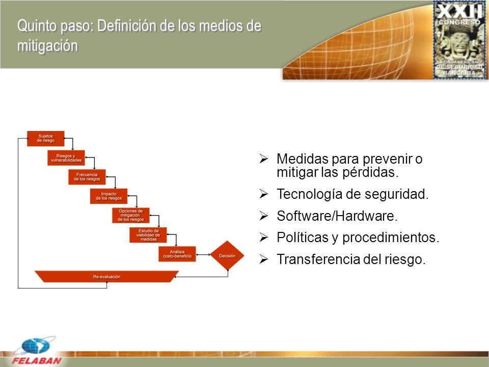 Quinto paso: Definición de los medios de mitigación Definición de medios de mitigación Medidas para prevenir o mitigar las pérdidas.