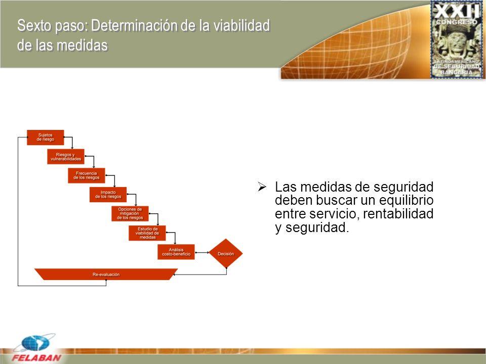Sexto paso: Determinación de la viabilidad de las medidas Las medidas de seguridad deben buscar un equilibrio entre servicio, rentabilidad y seguridad.