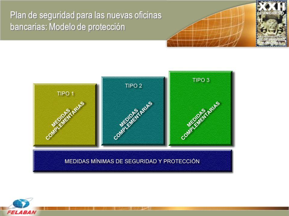 Plan de seguridad para las nuevas oficinas bancarias: Modelo de protección