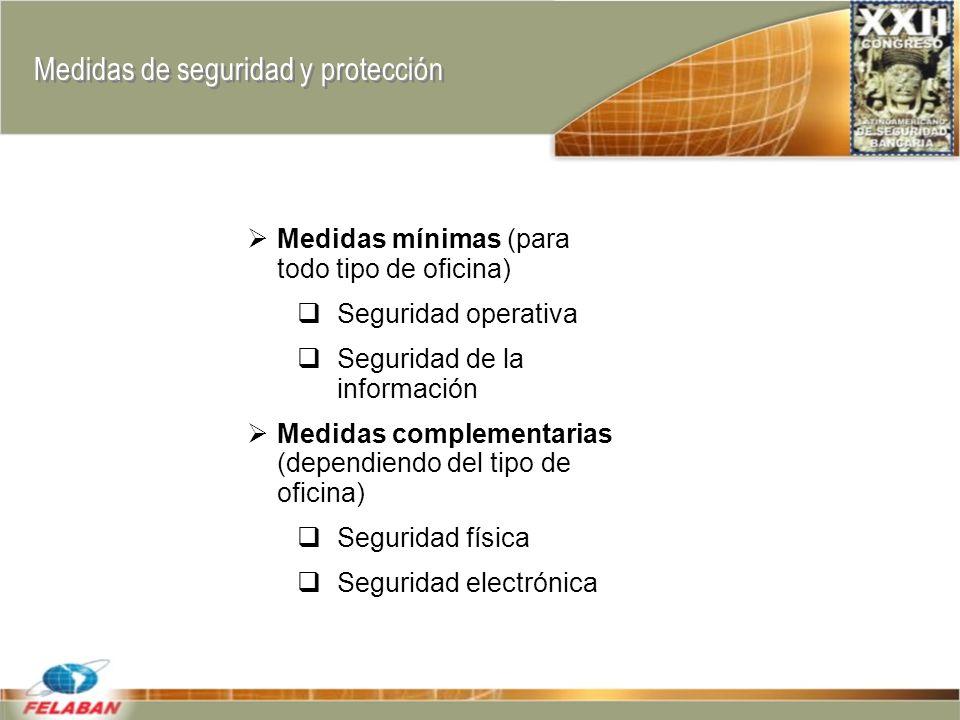Medidas de seguridad y protección Medidas mínimas (para todo tipo de oficina) Seguridad operativa Seguridad de la información Medidas complementarias (dependiendo del tipo de oficina) Seguridad física Seguridad electrónica