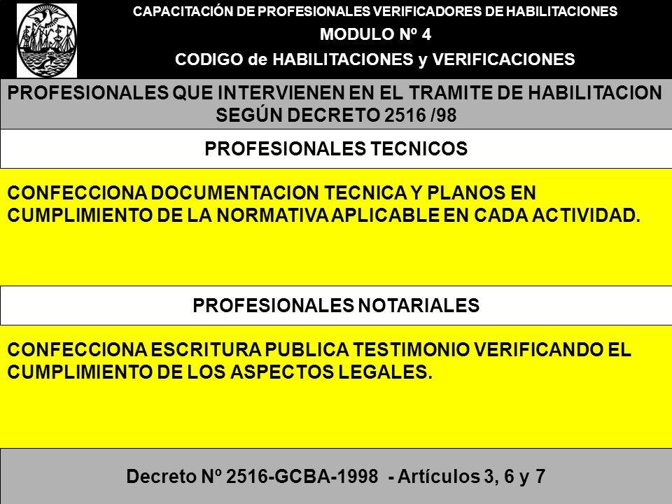 CAPACITACIÓN DE PROFESIONALES VERIFICADORES DE HABILITACIONES MODULO Nº 4 CODIGO de HABILITACIONES y VERIFICACIONES PROFESIONALES QUE INTERVIENEN EN E