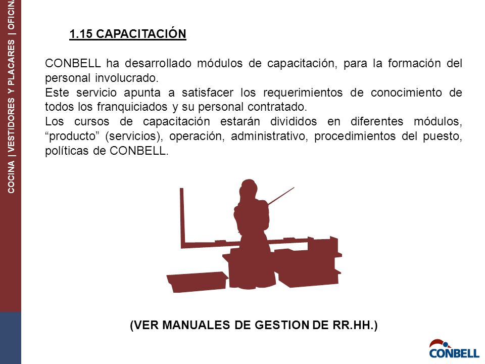 COCINA | VESTIDORES Y PLACARES | OFICINA 1.15 CAPACITACIÓN CONBELL ha desarrollado módulos de capacitación, para la formación del personal involucrado.