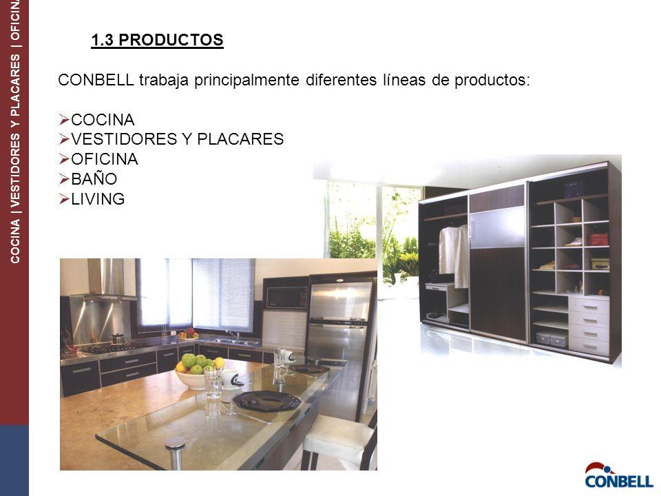 COCINA | VESTIDORES Y PLACARES | OFICINA 1.3 PRODUCTOS CONBELL trabaja principalmente diferentes líneas de productos: COCINA VESTIDORES Y PLACARES OFICINA BAÑO LIVING