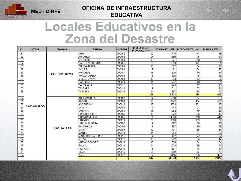 Locales Educativos en la Zona del Desastre MED - OINFE OFICINA DE INFRAESTRUCTURA EDUCATIVA