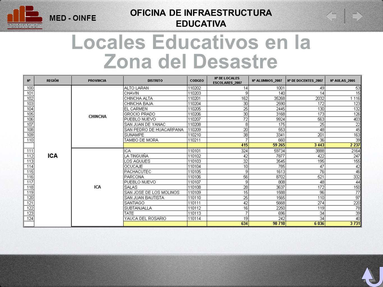 MED - OINFE OFICINA DE INFRAESTRUCTURA EDUCATIVA Instalación de Aulas Prefabricadas Atendidas - MED