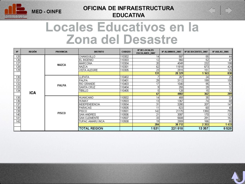 MED - OINFE OFICINA DE INFRAESTRUCTURA EDUCATIVA
