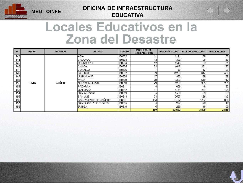 Instalación de Aulas Prefabricadas Atendidas - MED MED - OINFE OFICINA DE INFRAESTRUCTURA EDUCATIVA