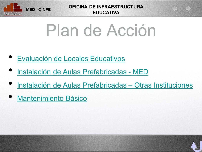 Plan de Acción MED - OINFE Evaluación de Locales Educativos Instalación de Aulas Prefabricadas - MED Instalación de Aulas Prefabricadas – Otras Instit