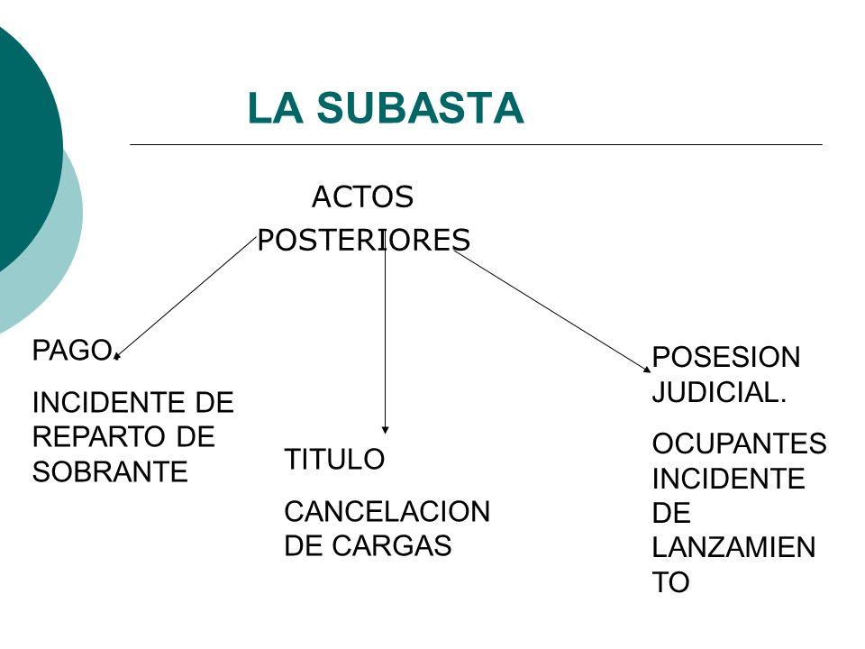 LA SUBASTA ACTOS POSTERIORES PAGO. INCIDENTE DE REPARTO DE SOBRANTE TITULO CANCELACION DE CARGAS POSESION JUDICIAL. OCUPANTES INCIDENTE DE LANZAMIEN T