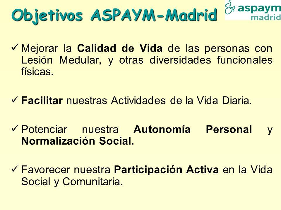 Objetivos ASPAYM-Madrid Mejorar la Calidad de Vida de las personas con Lesión Medular, y otras diversidades funcionales físicas. Facilitar nuestras Ac