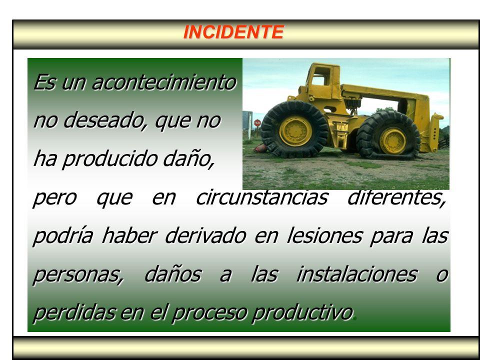 ACCIDENTE Evento no planeado ni controlado en el cual la acción o reacción de un objeto, sustancia, persona o radiación, resulta en lesión o probabilidad de lesión bomba
