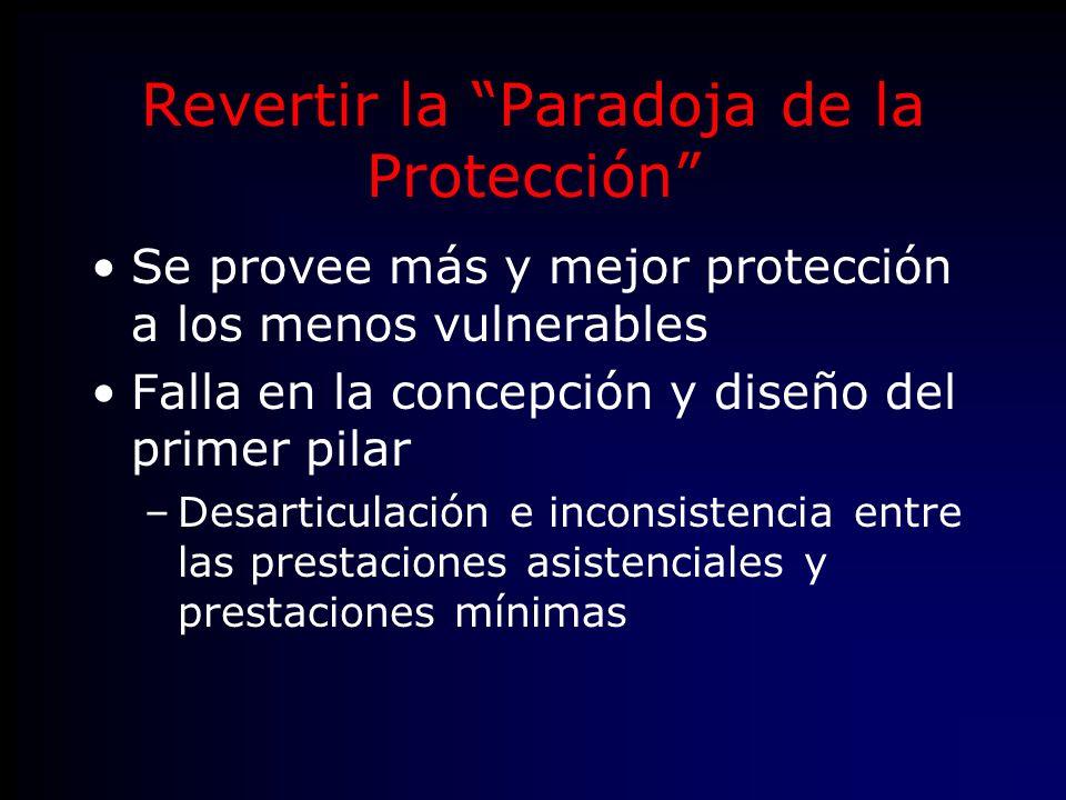Revertir la Paradoja de la Protección Se provee más y mejor protección a los menos vulnerables Falla en la concepción y diseño del primer pilar –Desarticulación e inconsistencia entre las prestaciones asistenciales y prestaciones mínimas