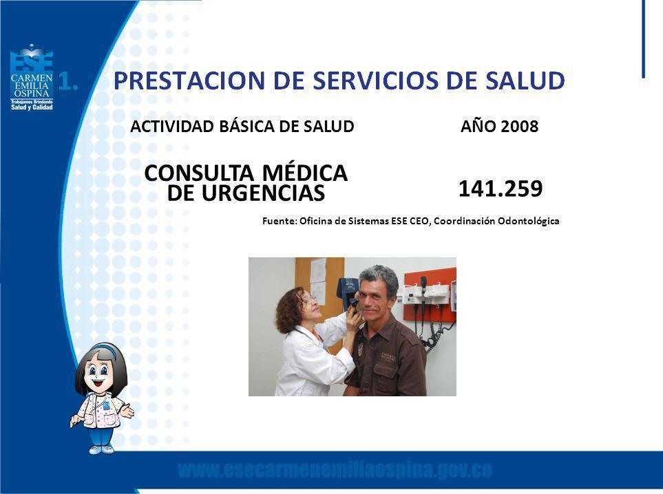 ACTIVIDAD BÁSICA DE SALUDAÑO 2008 CONSULTA MÉDICA DE URGENCIAS 141.259 Fuente: Oficina de Sistemas ESE CEO, Coordinación Odontológica