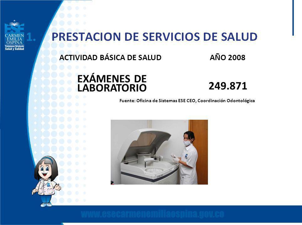 ACTIVIDAD BÁSICA DE SALUDAÑO 2008 EXÁMENES DE LABORATORIO 249.871 Fuente: Oficina de Sistemas ESE CEO, Coordinación Odontológica