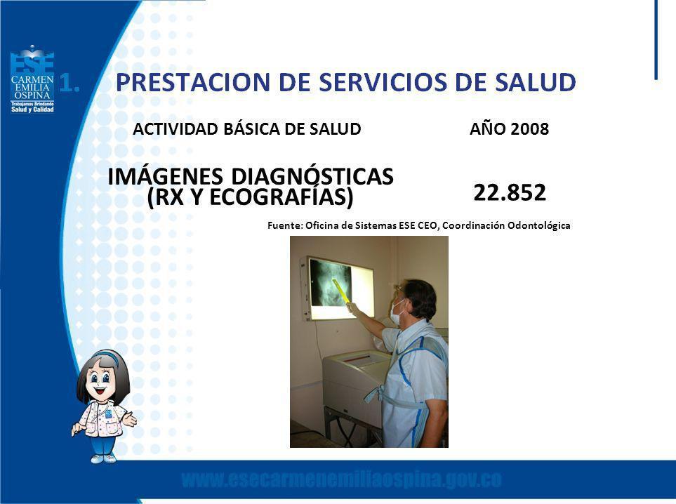 ACTIVIDAD BÁSICA DE SALUDAÑO 2008 IMÁGENES DIAGNÓSTICAS (RX Y ECOGRAFÍAS) 22.852 Fuente: Oficina de Sistemas ESE CEO, Coordinación Odontológica