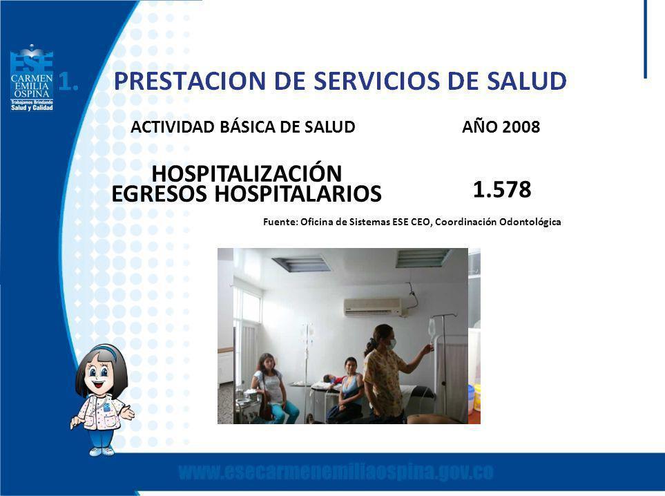 ACTIVIDAD BÁSICA DE SALUDAÑO 2008 HOSPITALIZACIÓN EGRESOS HOSPITALARIOS 1.578 Fuente: Oficina de Sistemas ESE CEO, Coordinación Odontológica