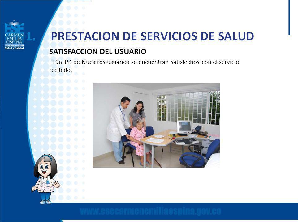 SATISFACCION DEL USUARIO El 96.1% de Nuestros usuarios se encuentran satisfechos con el servicio recibido.