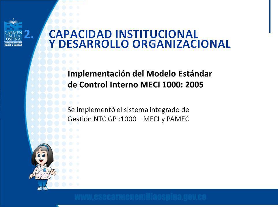 Implementación del Modelo Estándar de Control Interno MECI 1000: 2005 Se implementó el sistema integrado de Gestión NTC GP :1000 – MECI y PAMEC
