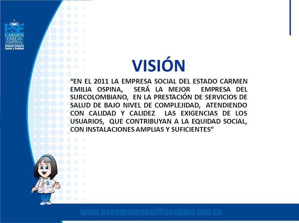 VISIÓN EN EL 2011 LA EMPRESA SOCIAL DEL ESTADO CARMEN EMILIA OSPINA, SERÁ LA MEJOR EMPRESA DEL SURCOLOMBIANO, EN LA PRESTACIÓN DE SERVICIOS DE SALUD DE BAJO NIVEL DE COMPLEJIDAD, ATENDIENDO CON CALIDAD Y CALIDEZ LAS EXIGENCIAS DE LOS USUARIOS, QUE CONTRIBUYAN A LA EQUIDAD SOCIAL, CON INSTALACIONES AMPLIAS Y SUFICIENTES