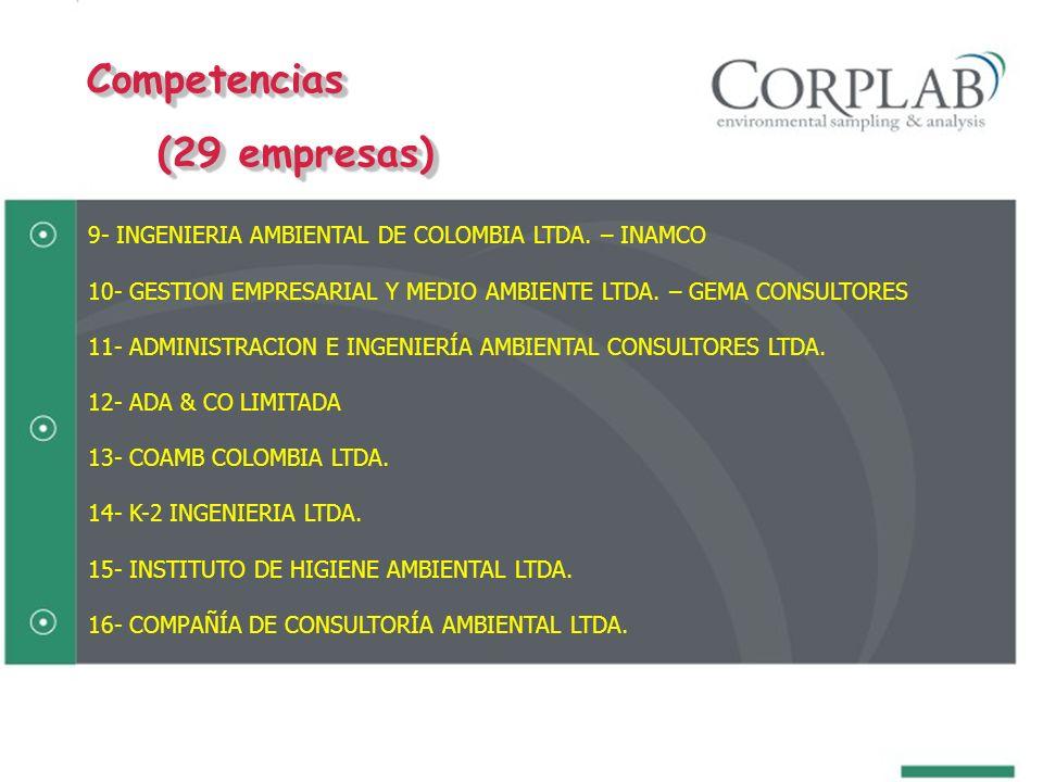 9- INGENIERIA AMBIENTAL DE COLOMBIA LTDA. – INAMCO 10- GESTION EMPRESARIAL Y MEDIO AMBIENTE LTDA.