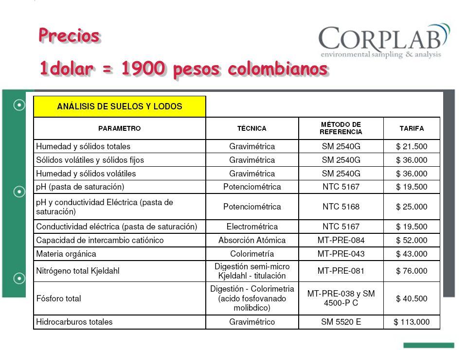 Precios 1dolar = 1900 pesos colombianos Precios