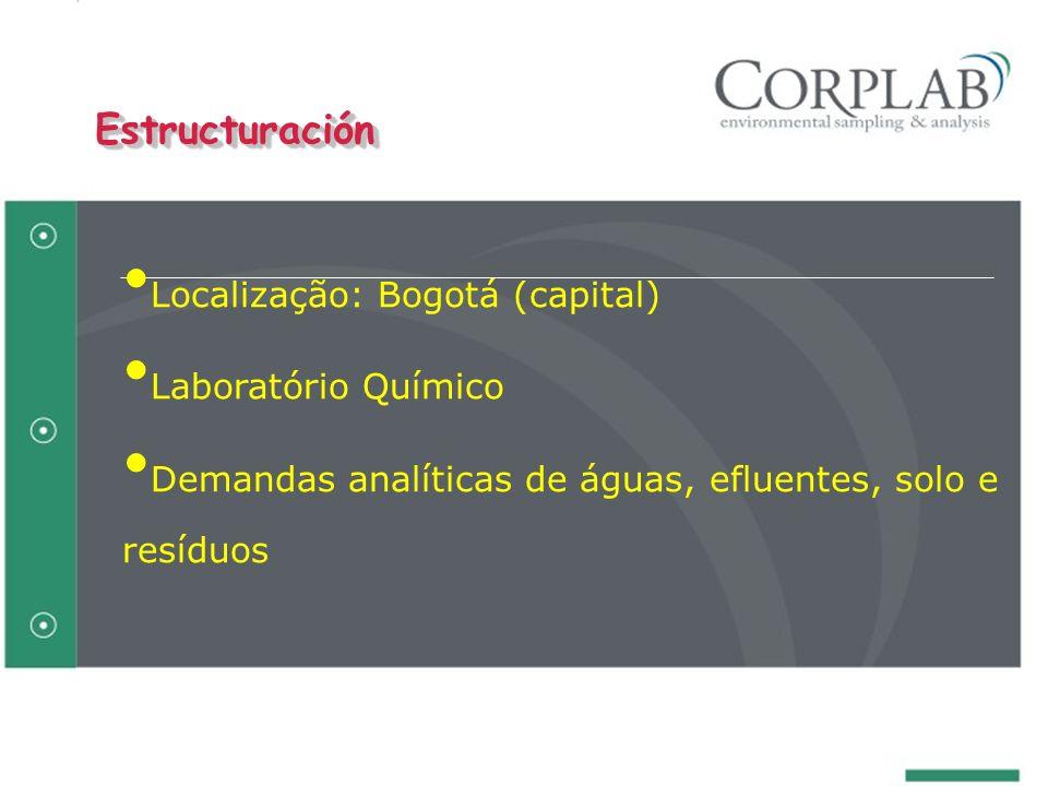 Localização: Bogotá (capital) Laboratório Químico Demandas analíticas de águas, efluentes, solo e resíduos EstructuraciónEstructuración