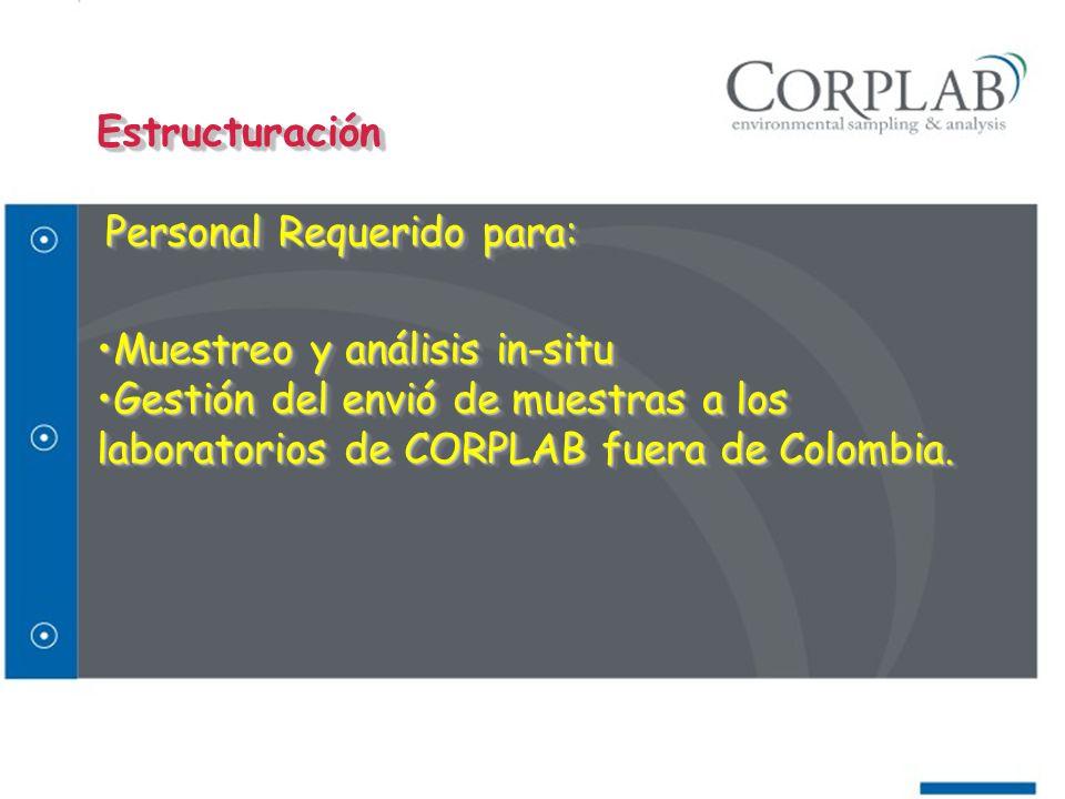 9 Personal Requerido para: Muestreo y análisis in-situMuestreo y análisis in-situ Gestión del envió de muestras a los laboratorios de CORPLAB fuera de Colombia.Gestión del envió de muestras a los laboratorios de CORPLAB fuera de Colombia.