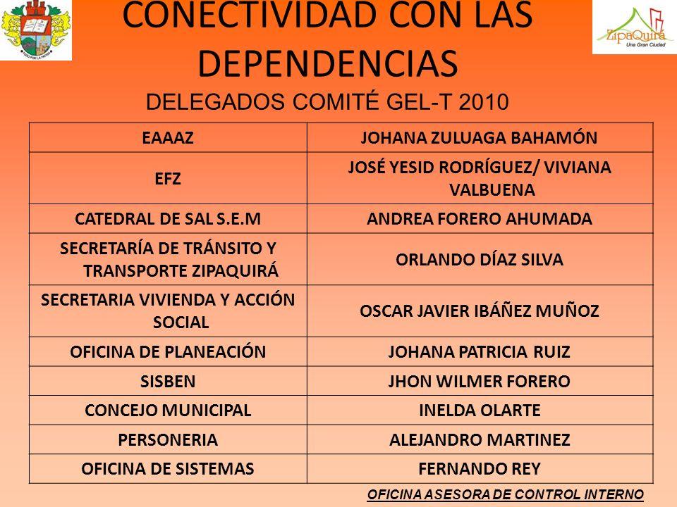 OFICINA ASESORA DE CONTROL INTERNO EAAAZJOHANA ZULUAGA BAHAMÓN EFZ JOSÉ YESID RODRÍGUEZ/ VIVIANA VALBUENA CATEDRAL DE SAL S.E.MANDREA FORERO AHUMADA S