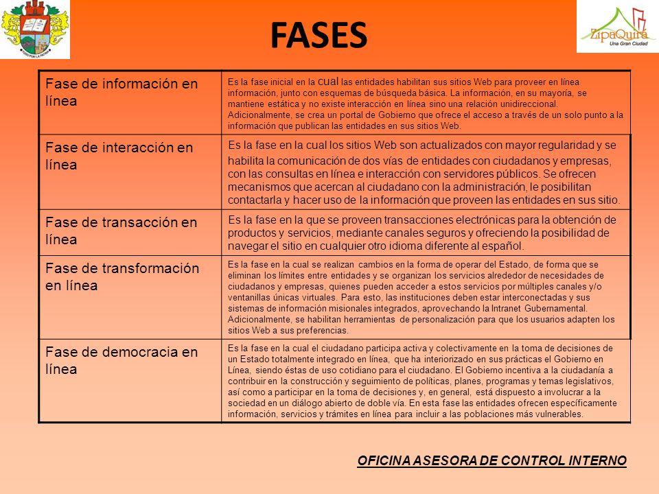 OFICINA ASESORA DE CONTROL INTERNO FASES Fase de información en línea Es la fase inicial en la cual las entidades habilitan sus sitios Web para provee