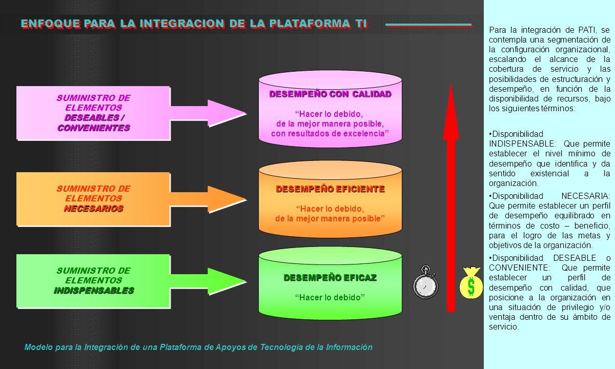 Para la integración de PATI, se contempla una segmentación de la configuración organizacional, escalando el alcance de la cobertura de servicio y las