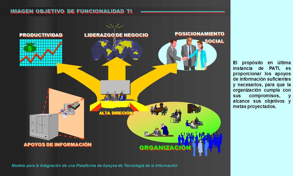 El propósito en última instancia de PATI, es proporcionar los apoyos de información suficientes y necesarios, para que la organización cumpla con sus